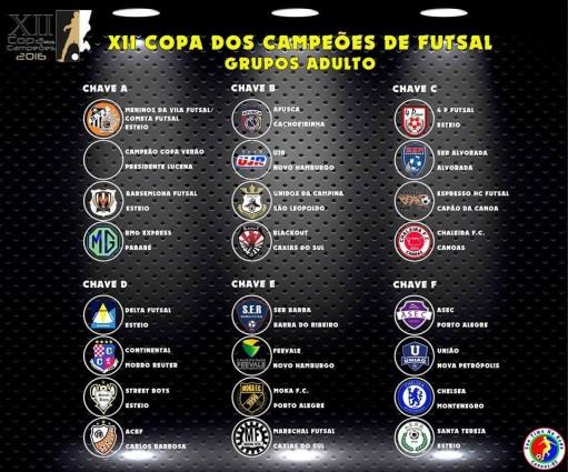 tabela-copa-dos-campeoes-futsal-ser-alvorada-rs