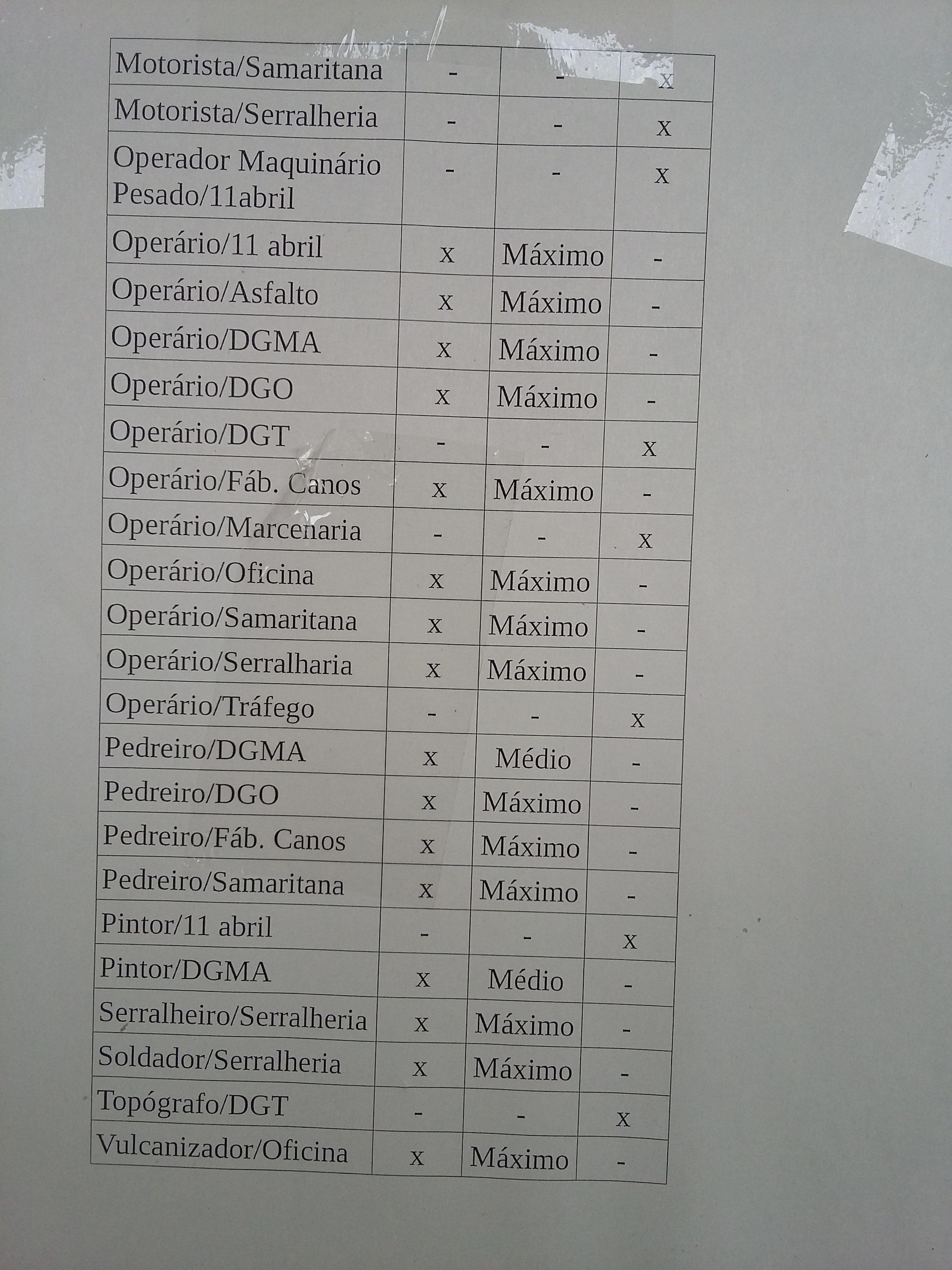 documento-sima03